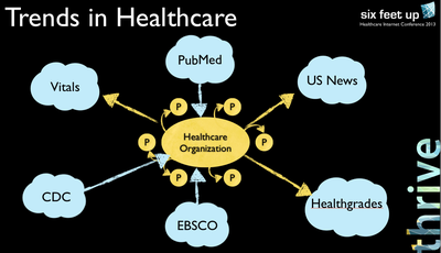 SyndicatedContentinHealthcare_HCIC13.png